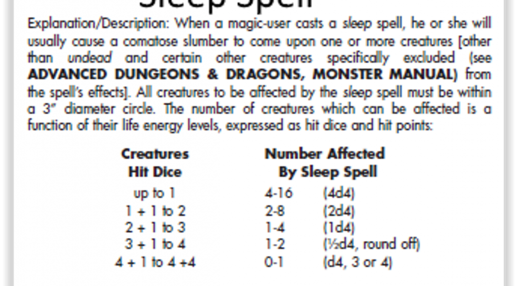 Modding The Sleep Spell